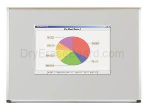 Projection Plus Multimedia Dry Erase Markerboard 5'H X 8'W